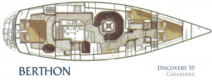 Discovery 55 Layout