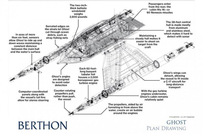 Ghost Tactical Stealth Vessel -plans