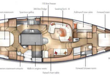 Discovery 57 Layout 1